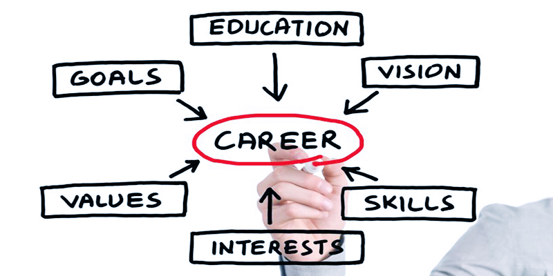 career coach luxembourg